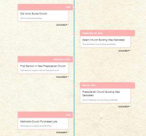 Church Timeline